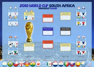 2010 World Cup Knockout Phase Chart - Click to Enlarge