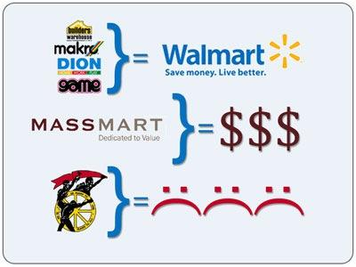 BBF-Massmart